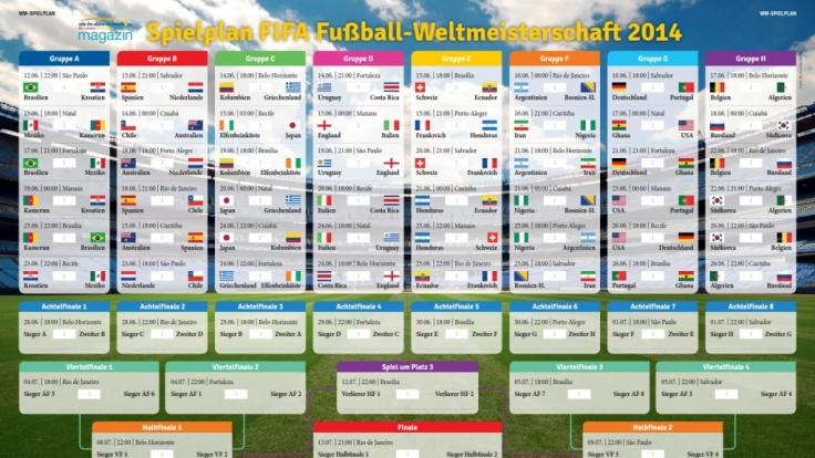 Der WM-Spielplan