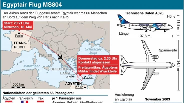Beim Absturz der EgyptAir-Maschine starben alle 66 Passagiere an Bord. (Foto)